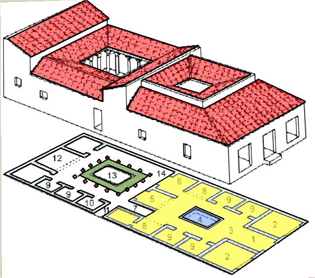 peristyliumhuis